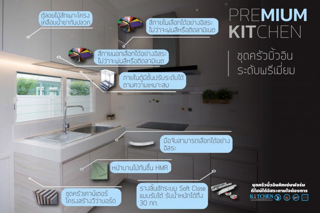 ชุดครัวบิวท์อินระดับพรีเมี่ยม (Premium Kitchen)
