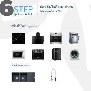 ขั้นตอนการทำครัวบิ้วอิน Kitchenform, ชุดครัวบิ้วอิน, ทำครัวบิ้วอิน, เครื่องใช้ไฟฟ้า, อ่างล้างจาน,